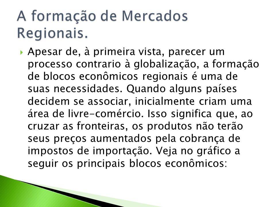 A formação de Mercados Regionais.