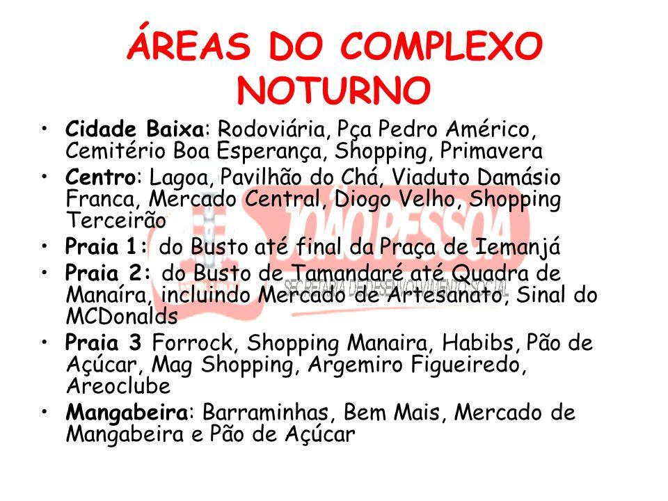 ÁREAS DO COMPLEXO NOTURNO