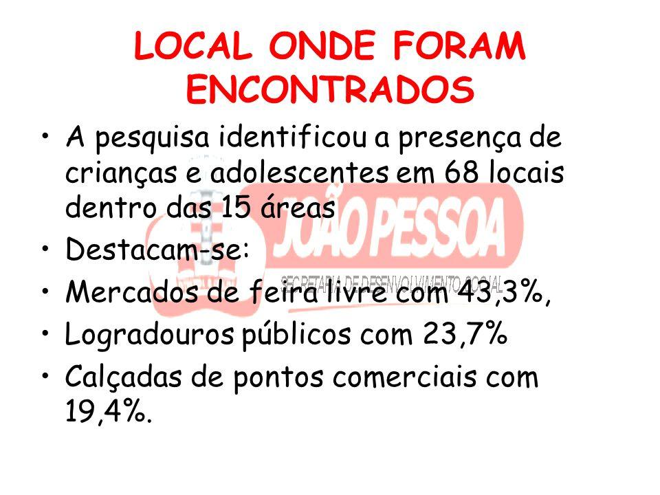 LOCAL ONDE FORAM ENCONTRADOS