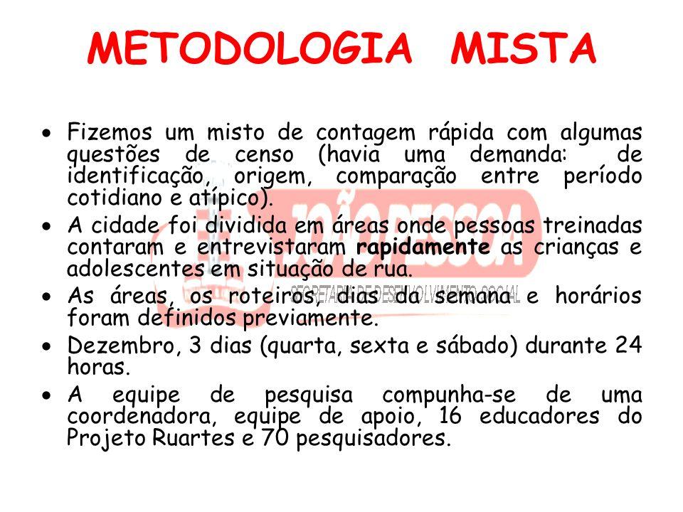METODOLOGIA MISTA