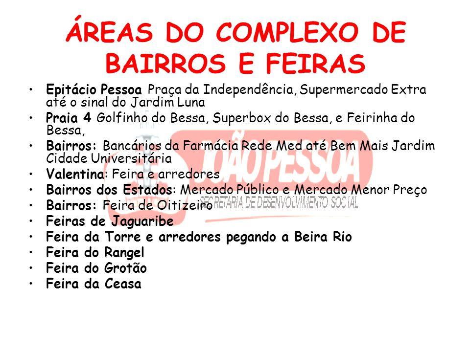 ÁREAS DO COMPLEXO DE BAIRROS E FEIRAS