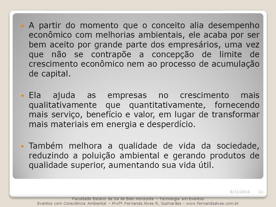 Faculdade Estácio de Sá de Belo Horizonte – Tecnologia em Eventos