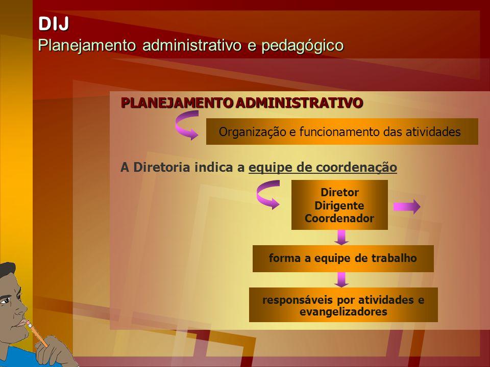 DIJ Planejamento administrativo e pedagógico