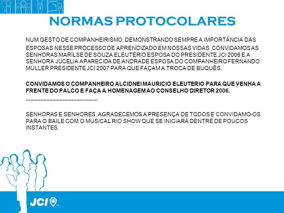 NORMAS PROTOCOLARES