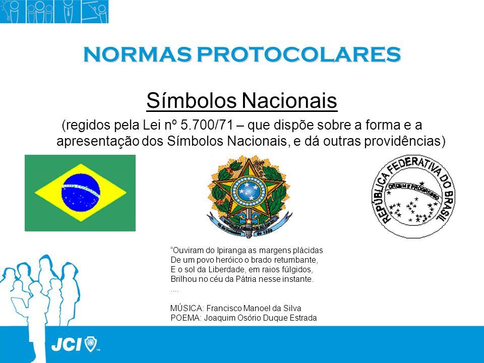 NORMAS PROTOCOLARES Símbolos Nacionais
