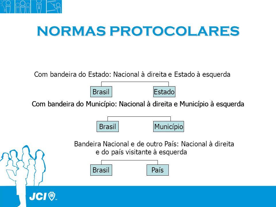 NORMAS PROTOCOLARES Com bandeira do Estado: Nacional à direita e Estado à esquerda. Brasil. Estado.
