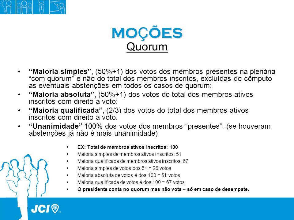 MOÇÕES Quorum.