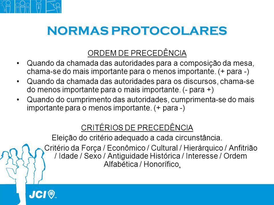NORMAS PROTOCOLARES ORDEM DE PRECEDÊNCIA