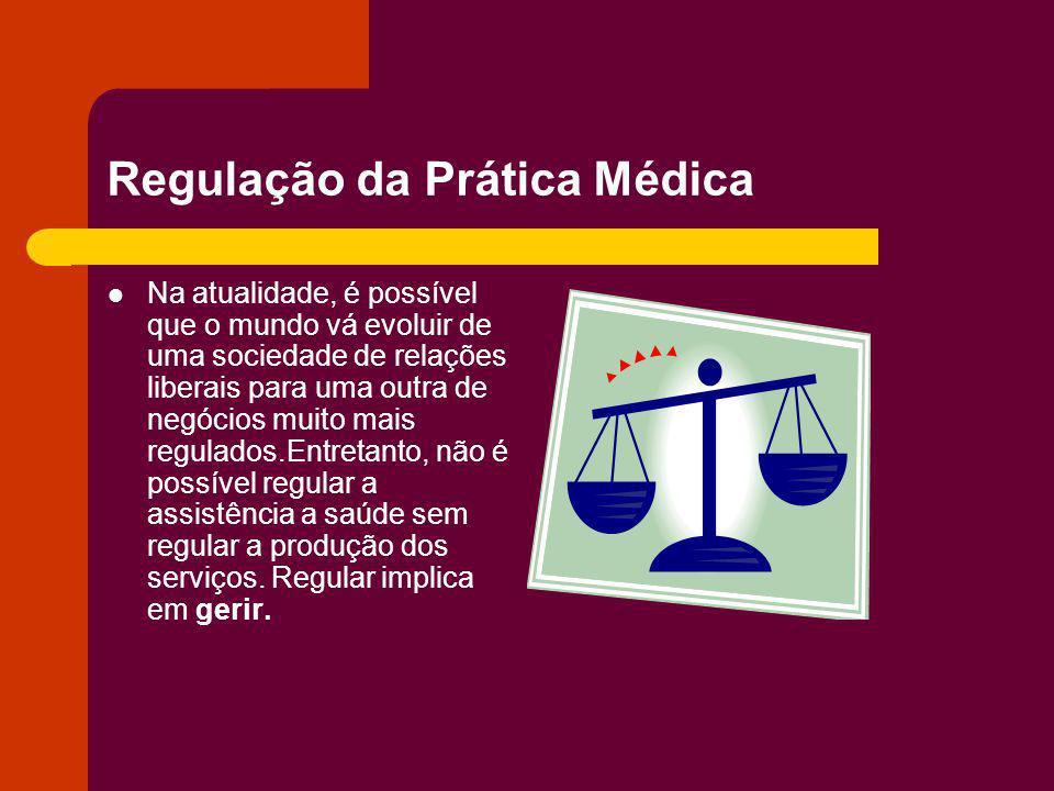 Regulação da Prática Médica