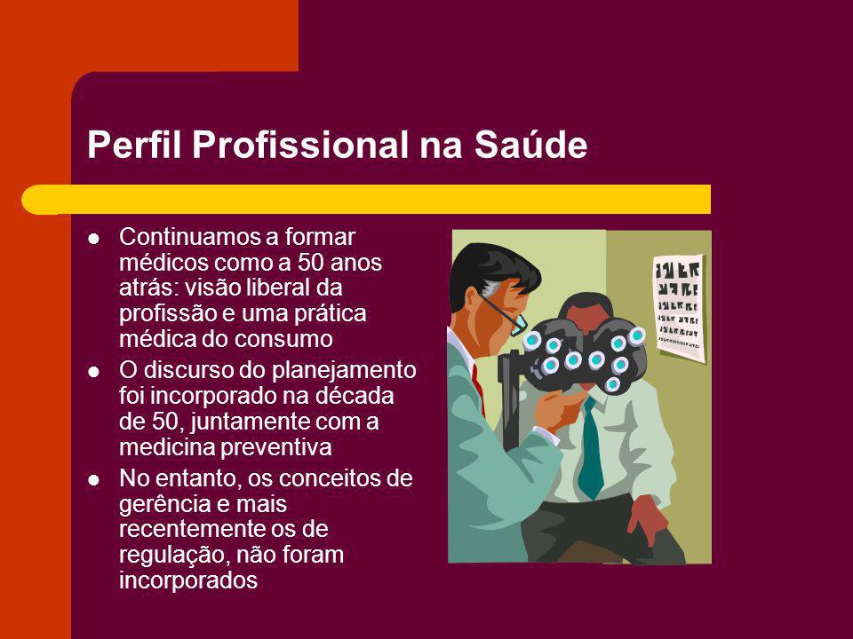 Perfil Profissional na Saúde