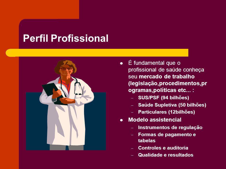 Perfil Profissional É fundamental que o profissional de saúde conheça seu mercado de trabalho (legislação,procedimentos,programas,políticas etc... :