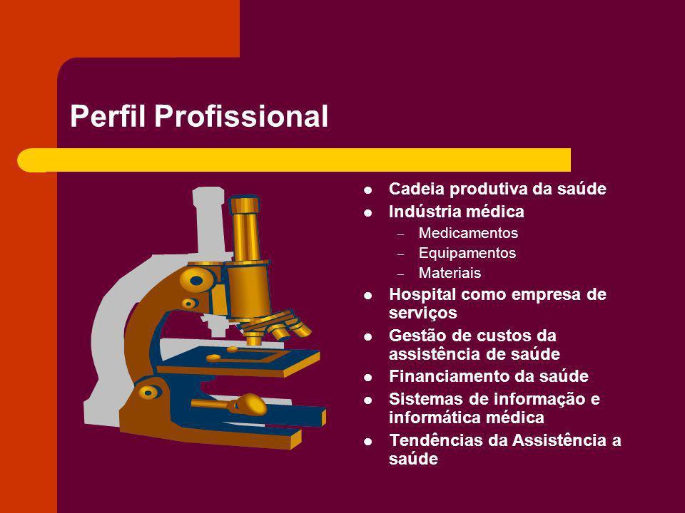 Perfil Profissional Cadeia produtiva da saúde Indústria médica