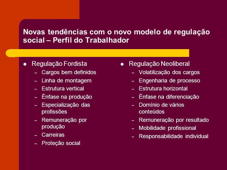 Novas tendências com o novo modelo de regulação social – Perfil do Trabalhador