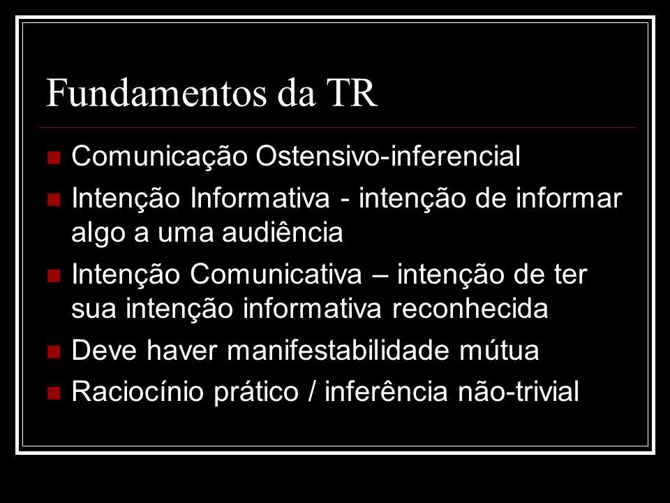 Fundamentos da TR Comunicação Ostensivo-inferencial
