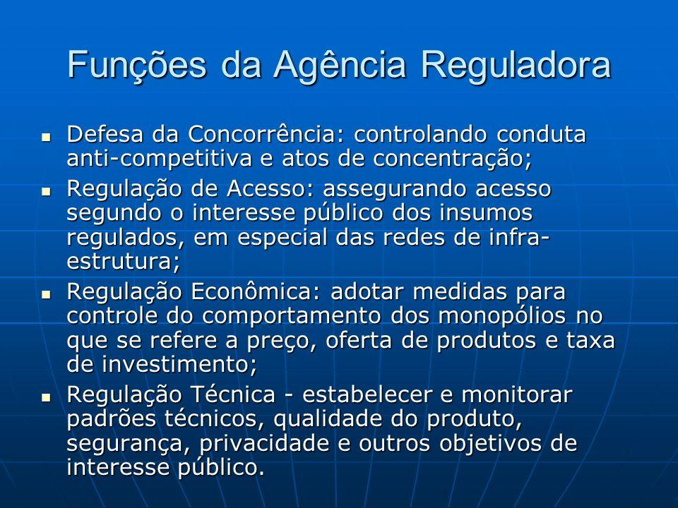 Funções da Agência Reguladora