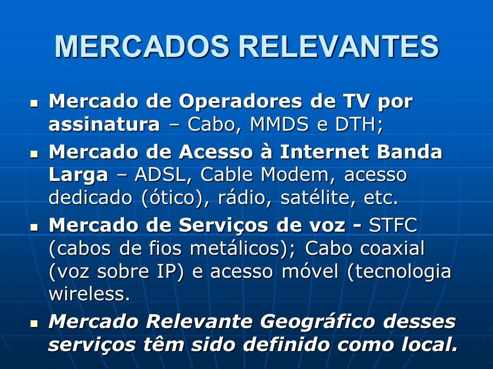 MERCADOS RELEVANTES Mercado de Operadores de TV por assinatura – Cabo, MMDS e DTH;