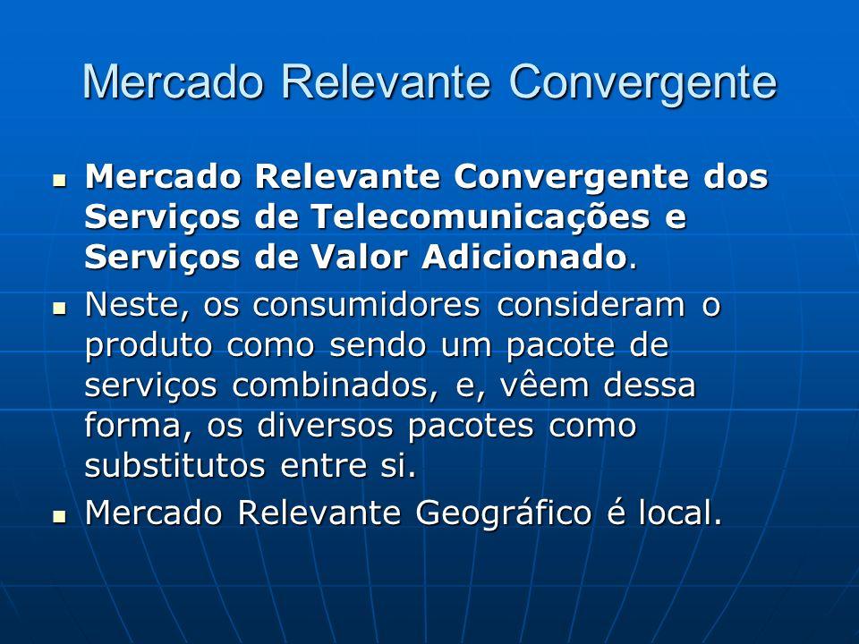 Mercado Relevante Convergente