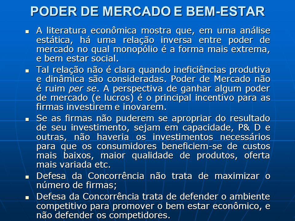 PODER DE MERCADO E BEM-ESTAR