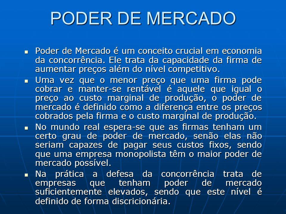 PODER DE MERCADO