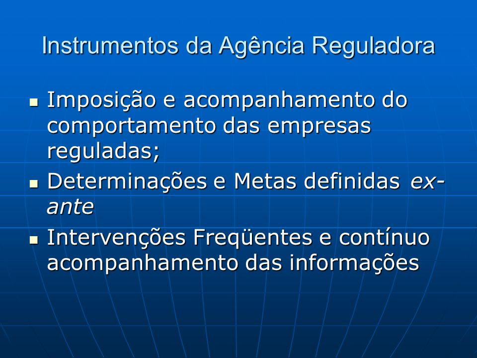Instrumentos da Agência Reguladora