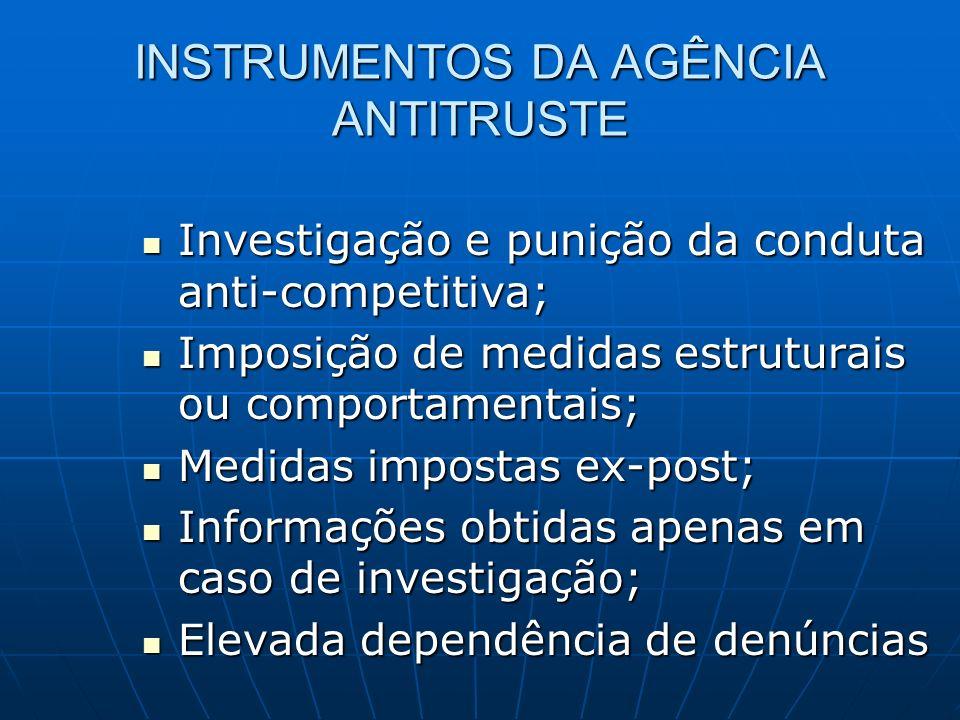 INSTRUMENTOS DA AGÊNCIA ANTITRUSTE