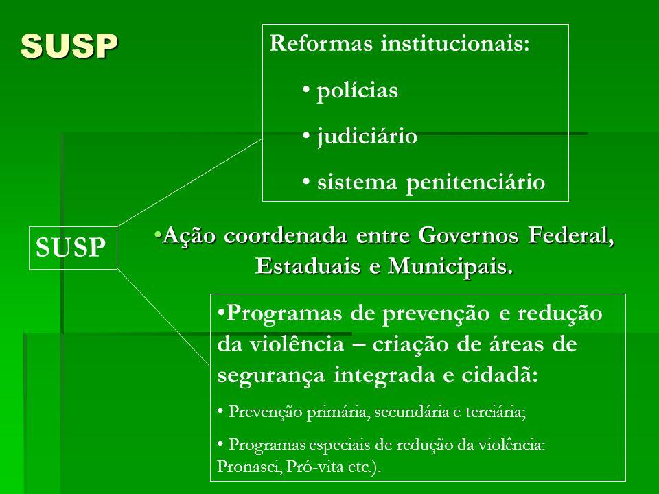 Ação coordenada entre Governos Federal, Estaduais e Municipais.