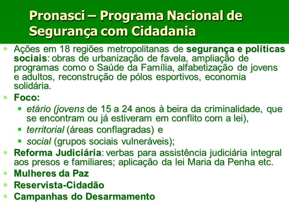 Pronasci – Programa Nacional de Segurança com Cidadania