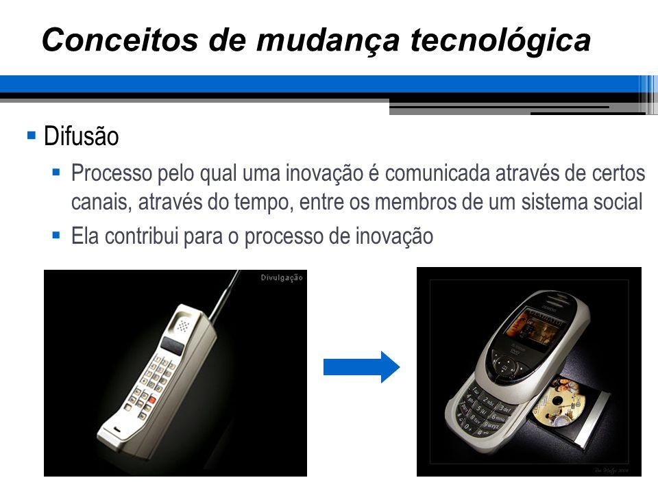 Conceitos de mudança tecnológica