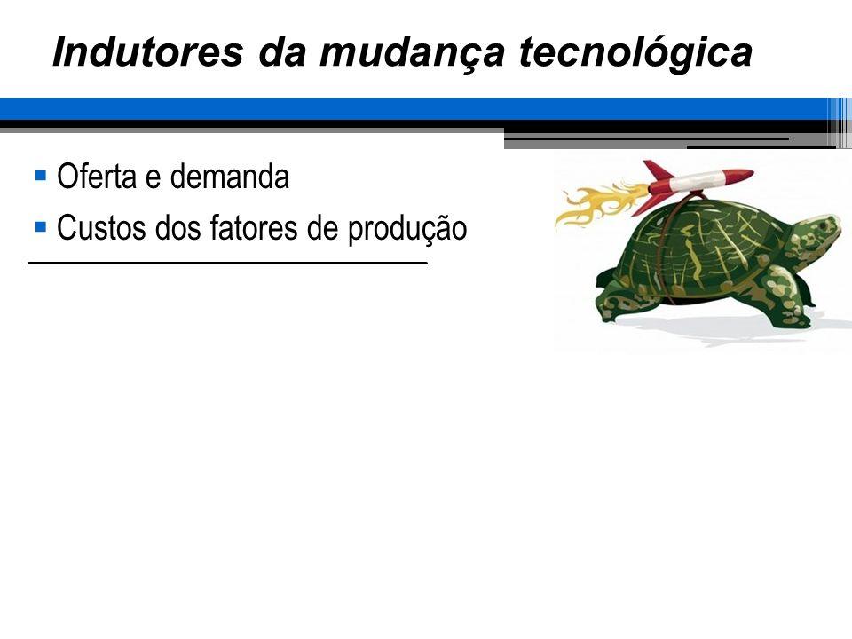 Indutores da mudança tecnológica