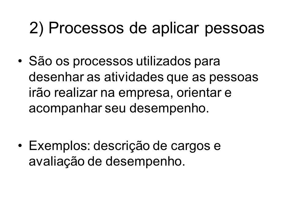 2) Processos de aplicar pessoas