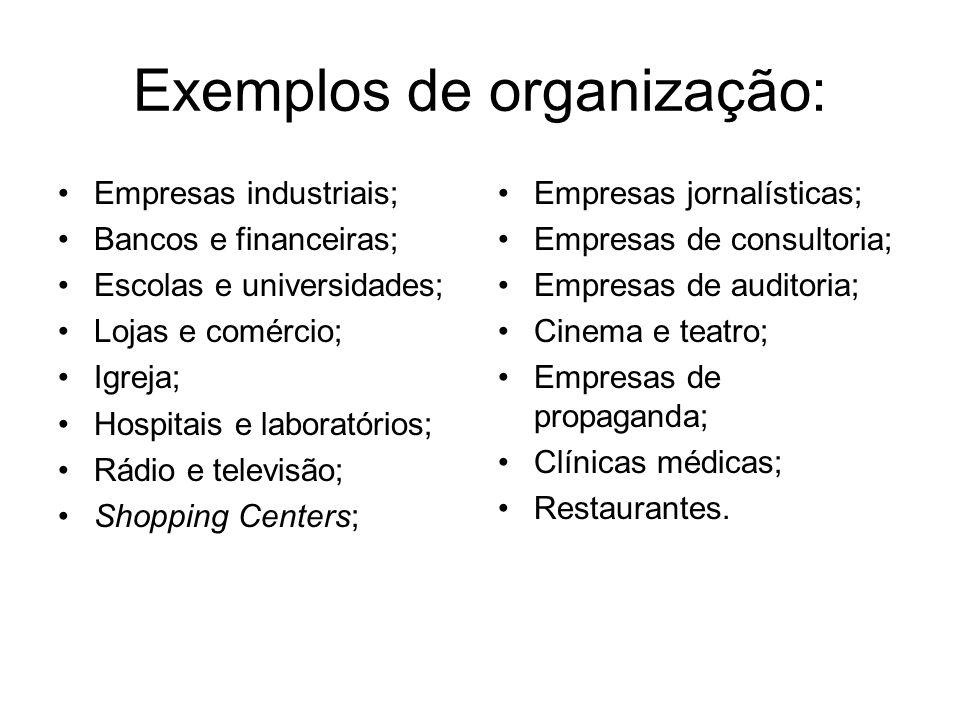 Exemplos de organização: