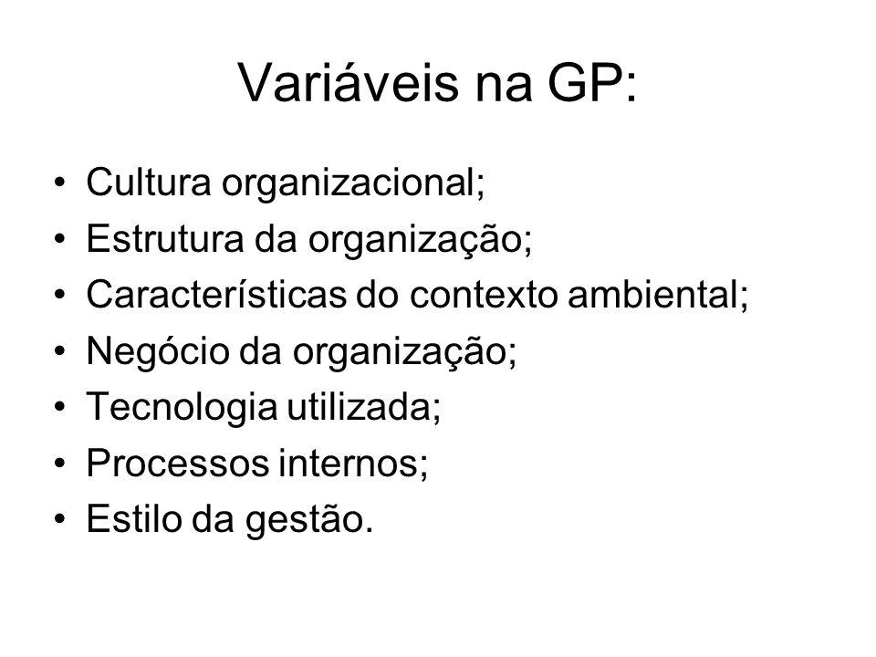 Variáveis na GP: Cultura organizacional; Estrutura da organização;