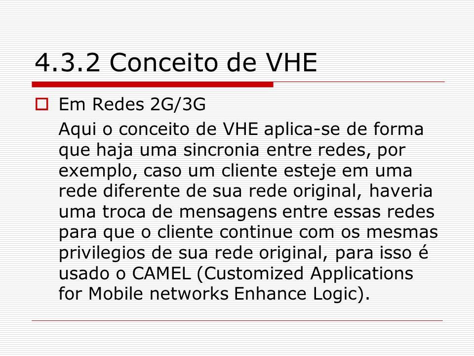 4.3.2 Conceito de VHE Em Redes 2G/3G