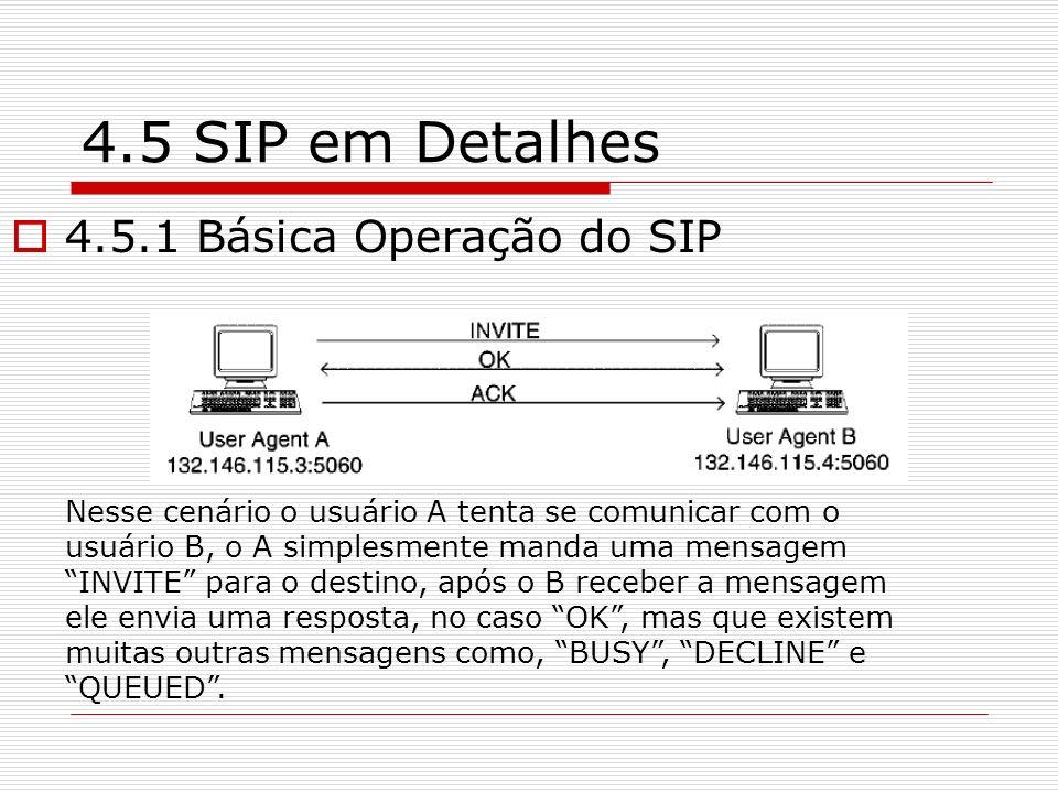 4.5 SIP em Detalhes 4.5.1 Básica Operação do SIP