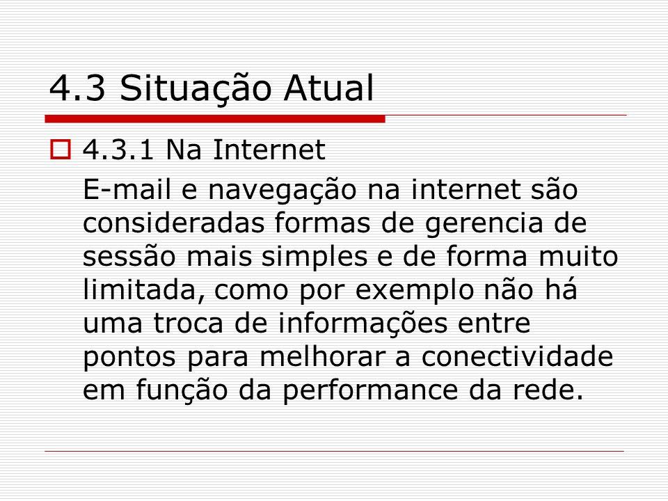 4.3 Situação Atual 4.3.1 Na Internet