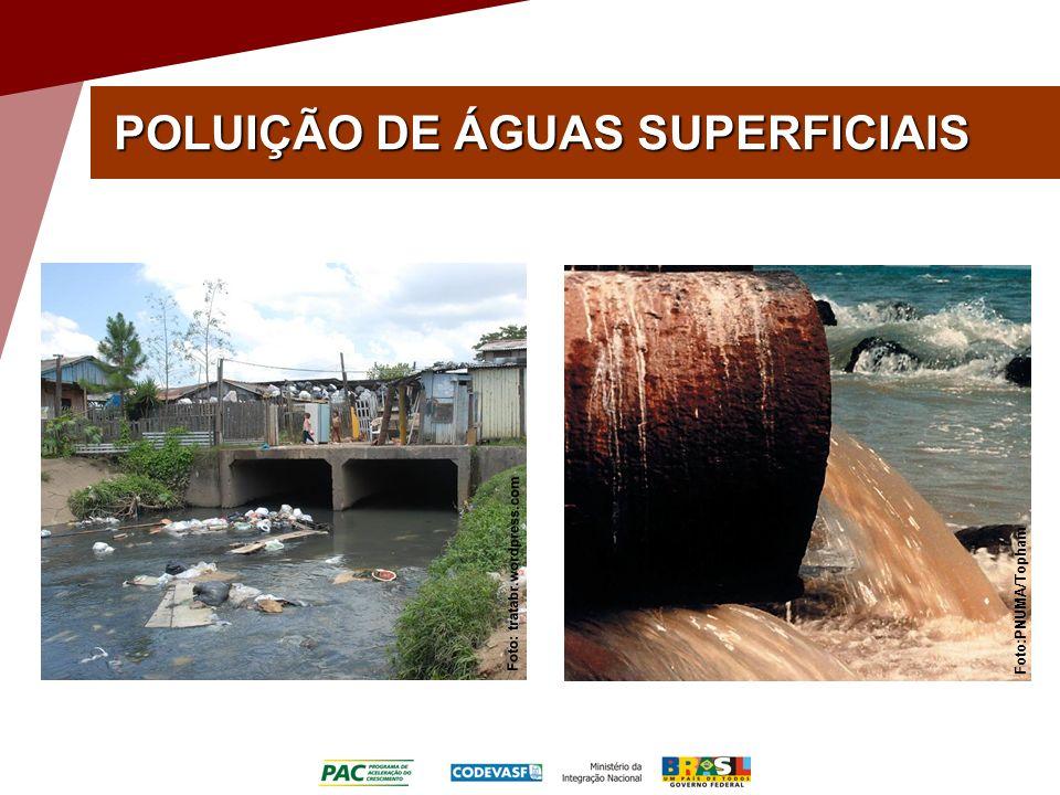 POLUIÇÃO DE ÁGUAS SUPERFICIAIS