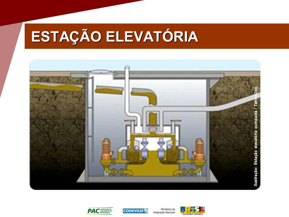 ESTAÇÃO ELEVATÓRIA Ilustração: Estação elevatória compacta / TermoOno.