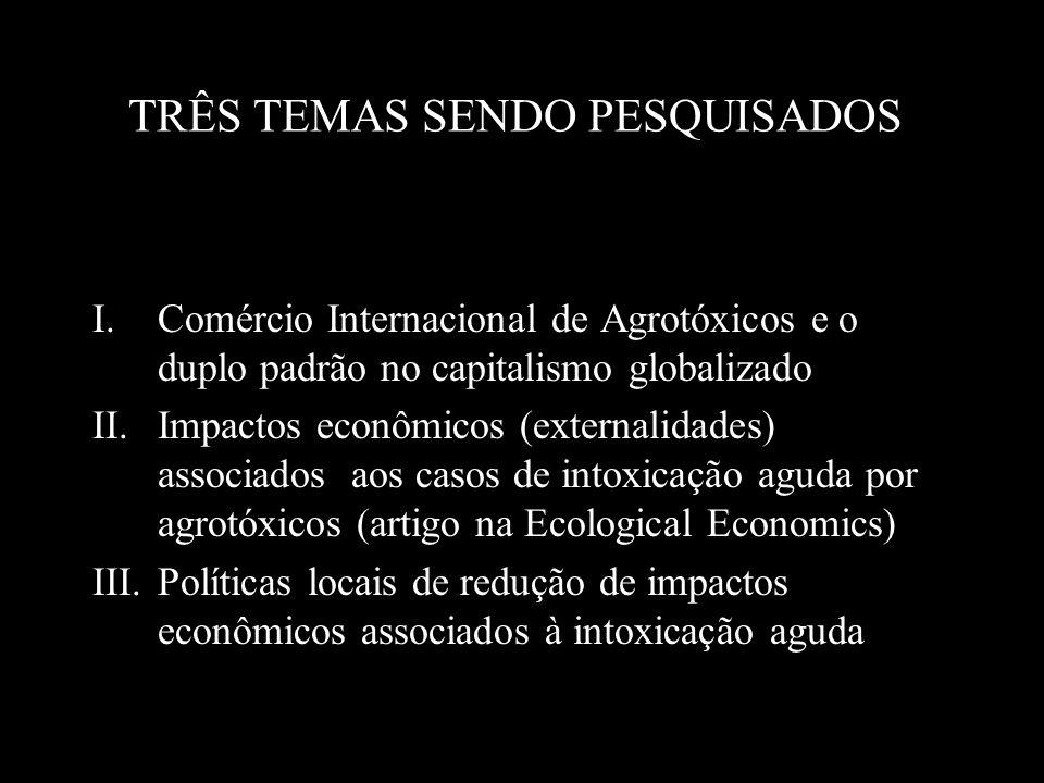 TRÊS TEMAS SENDO PESQUISADOS