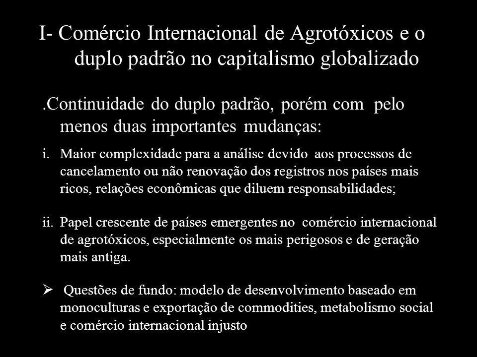 I- Comércio Internacional de Agrotóxicos e o duplo padrão no capitalismo globalizado