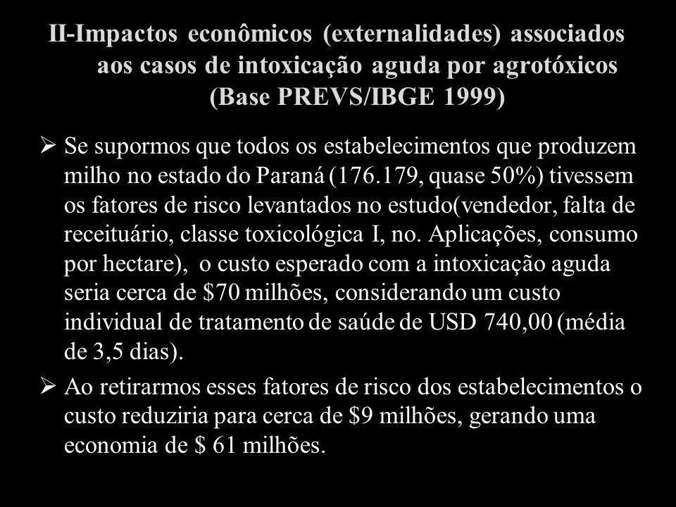 II-Impactos econômicos (externalidades) associados aos casos de intoxicação aguda por agrotóxicos (Base PREVS/IBGE 1999)