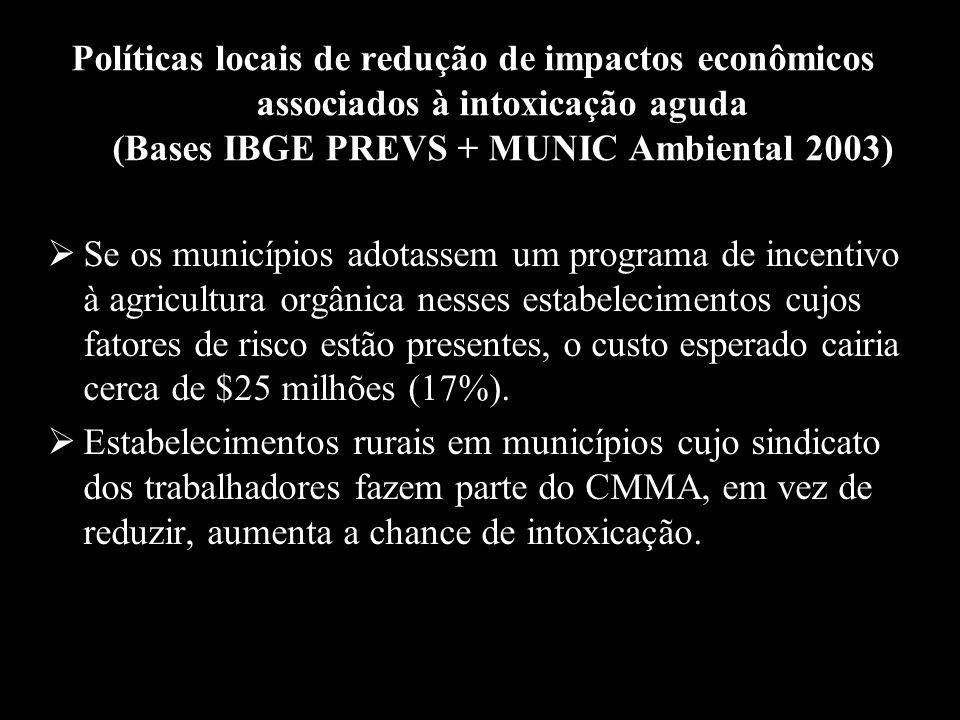 Políticas locais de redução de impactos econômicos associados à intoxicação aguda (Bases IBGE PREVS + MUNIC Ambiental 2003)