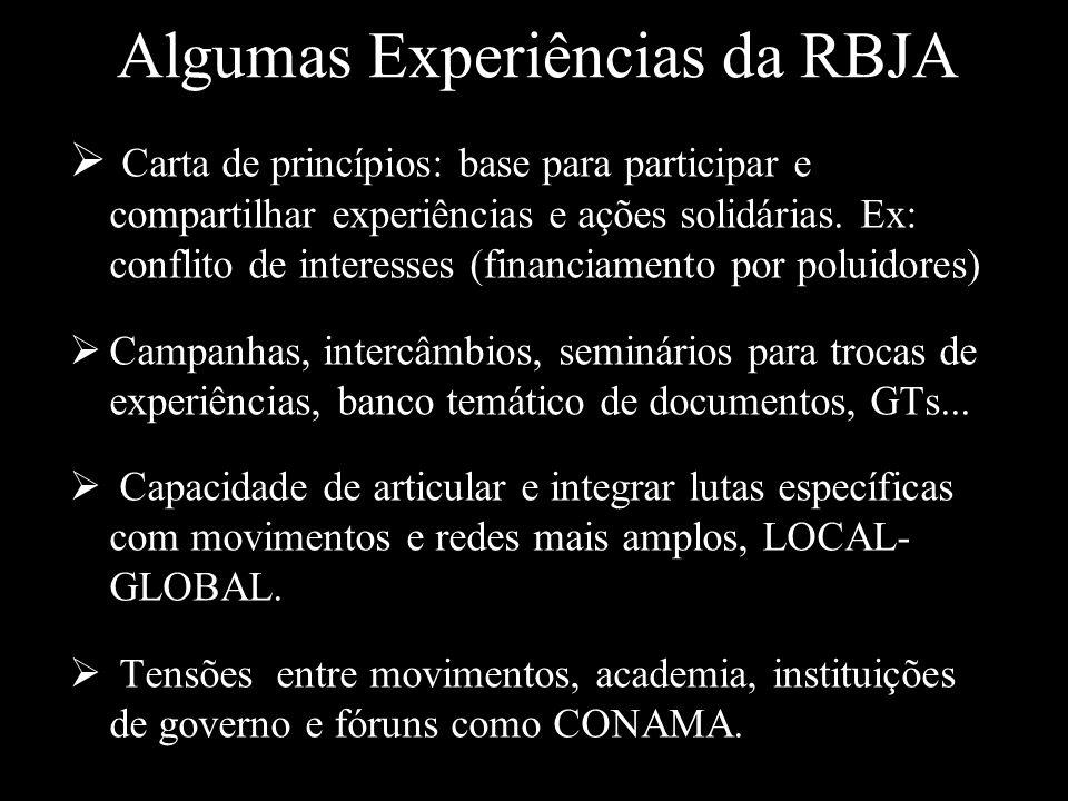 Algumas Experiências da RBJA