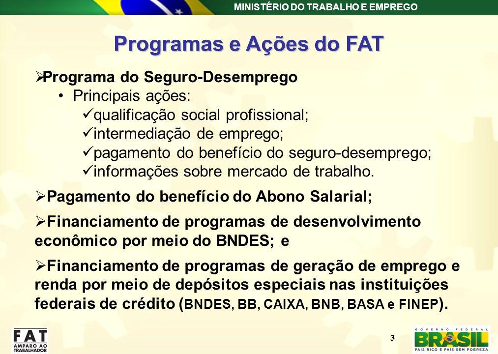 Programas e Ações do FAT