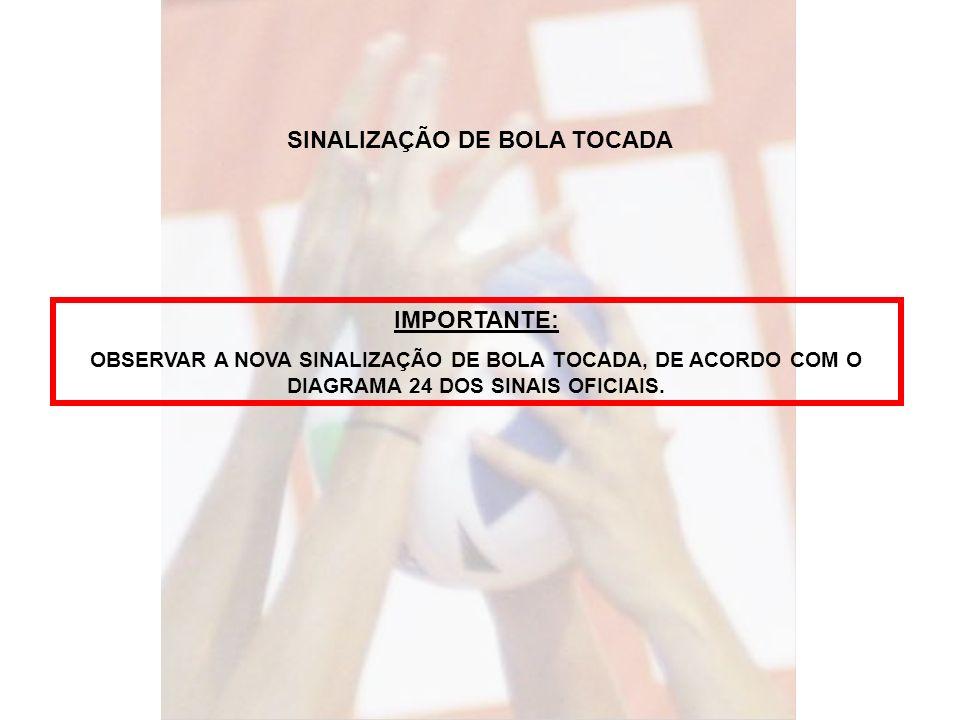 SINALIZAÇÃO DE BOLA TOCADA
