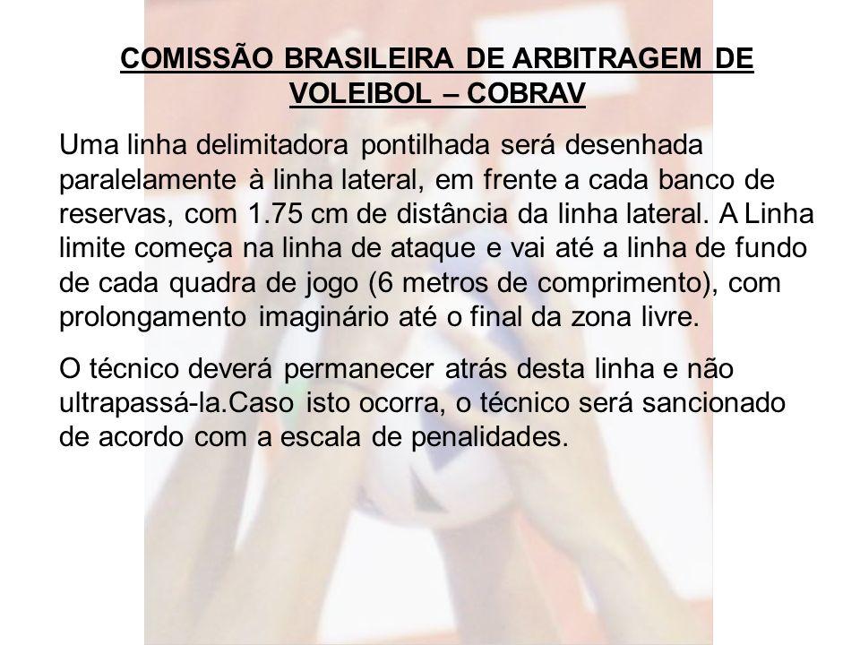 COMISSÃO BRASILEIRA DE ARBITRAGEM DE VOLEIBOL – COBRAV