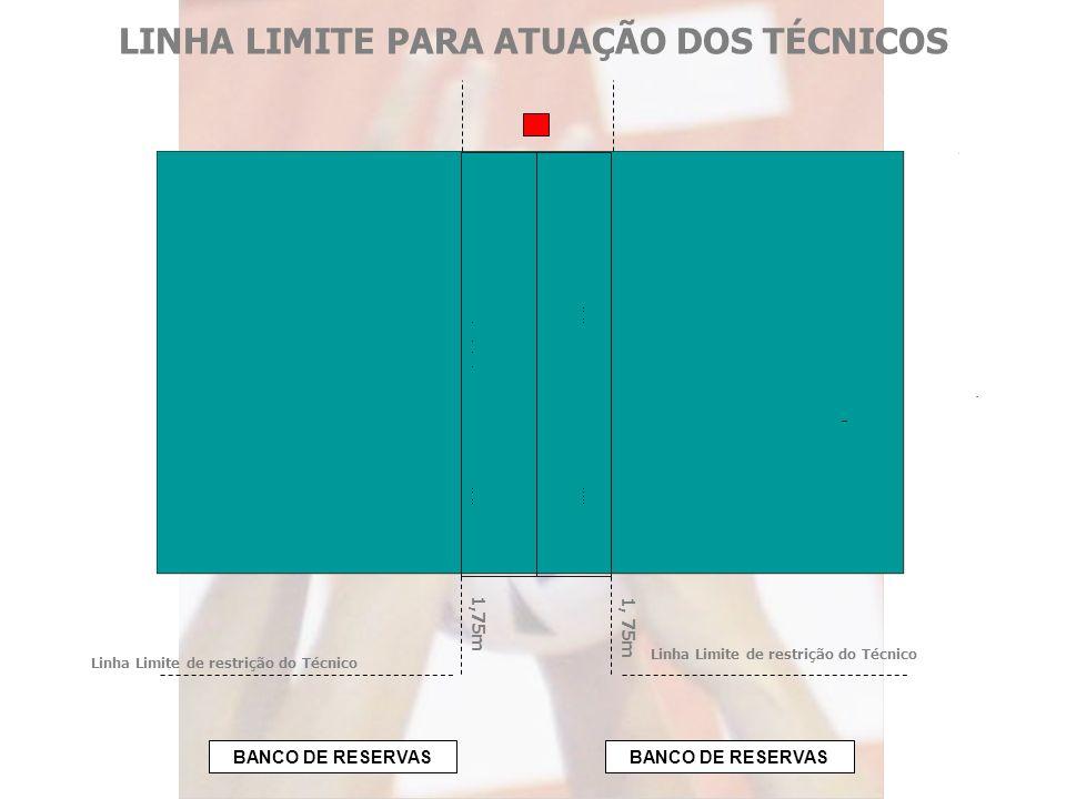 LINHA LIMITE PARA ATUAÇÃO DOS TÉCNICOS
