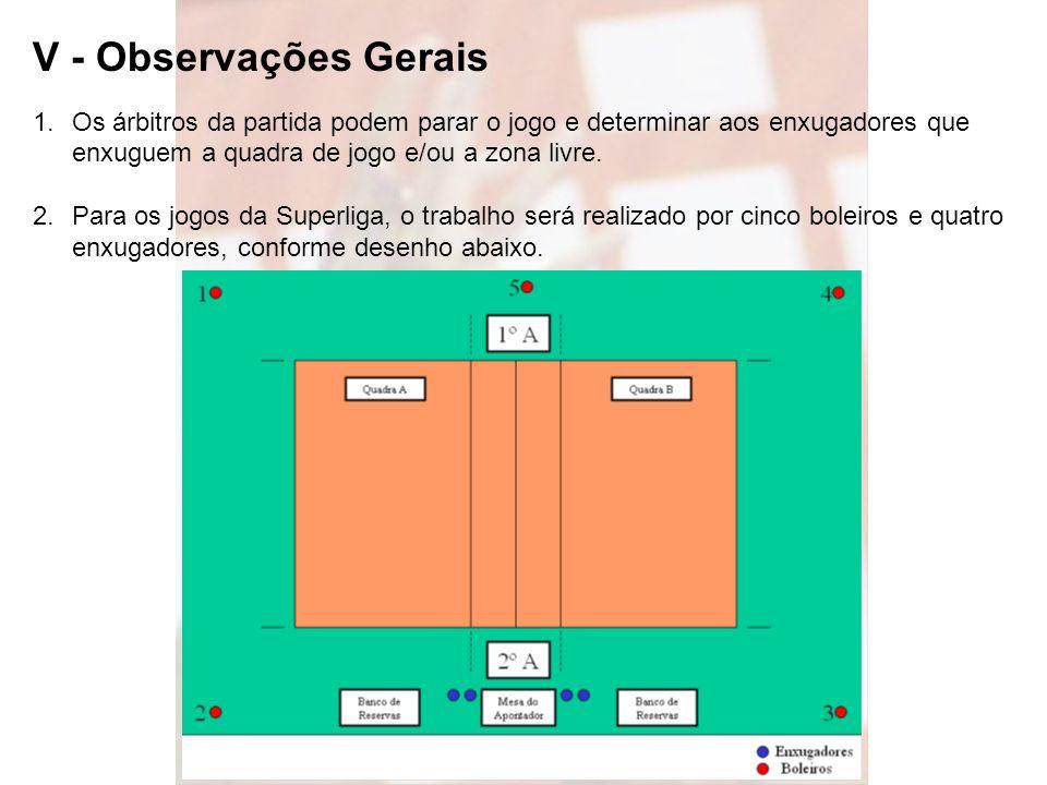 V - Observações GeraisOs árbitros da partida podem parar o jogo e determinar aos enxugadores que enxuguem a quadra de jogo e/ou a zona livre.