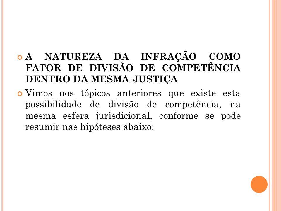 A NATUREZA DA INFRAÇÃO COMO FATOR DE DIVISÃO DE COMPETÊNCIA DENTRO DA MESMA JUSTIÇA