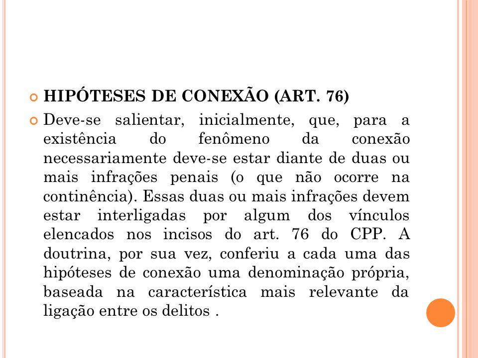 HIPÓTESES DE CONEXÃO (ART. 76)