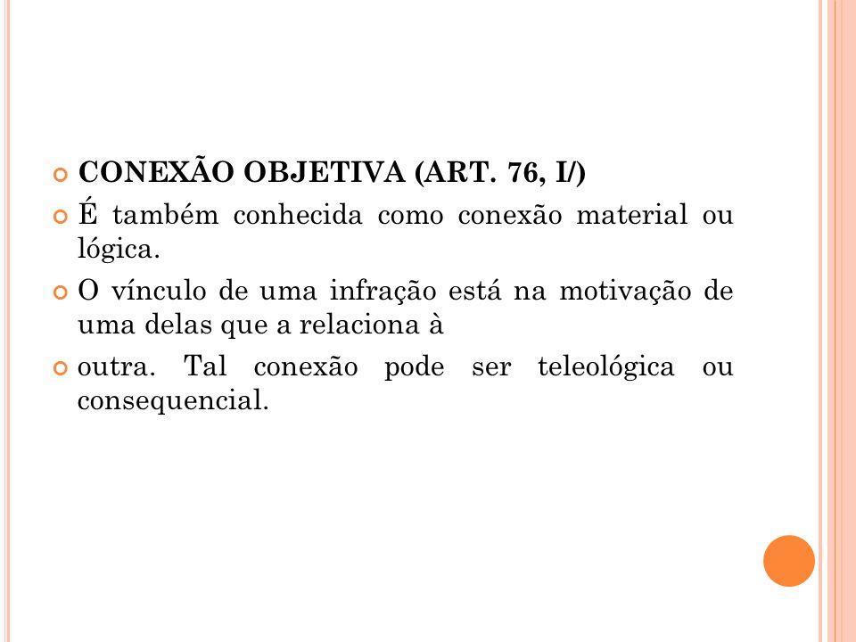 CONEXÃO OBJETIVA (ART. 76, I/)